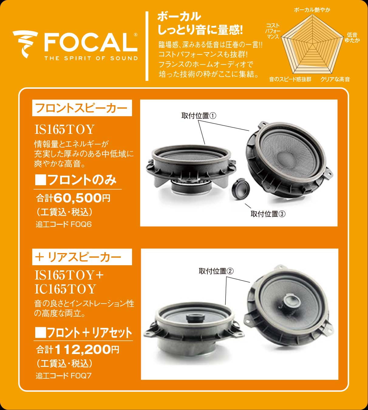 FOCAL SET