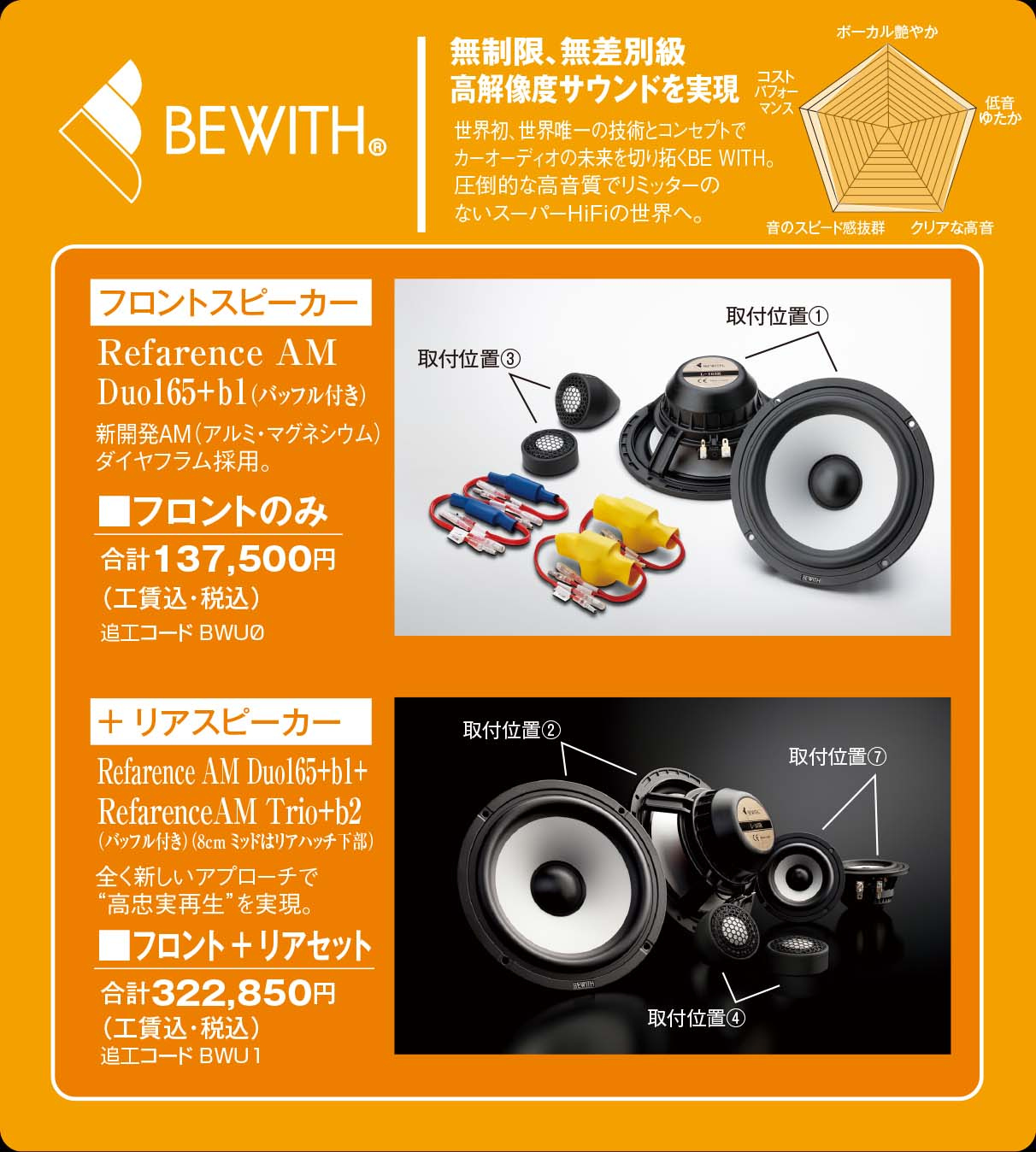 BEWITH SET